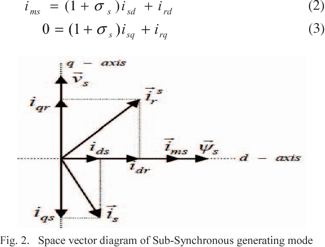 Effect of Matrix Converter on the speed control scheme of a grid
