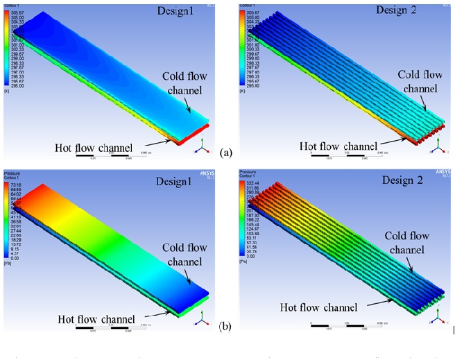 Figure 4 from Compact heat exchanger design and energy efficiency