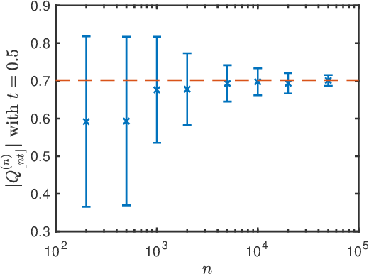 Figure 2 for Subspace Estimation from Incomplete Observations: A High-Dimensional Analysis