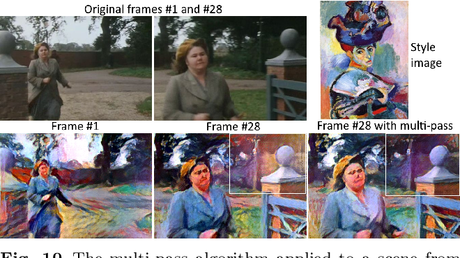 Figure 2 for Artistic style transfer for videos and spherical images