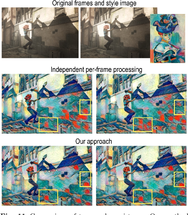 Figure 3 for Artistic style transfer for videos and spherical images