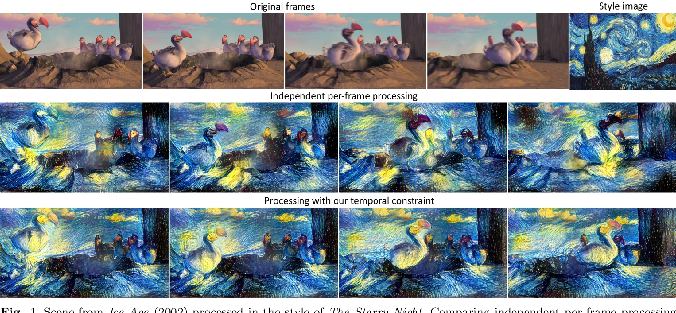 Figure 1 for Artistic style transfer for videos and spherical images
