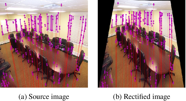 Figure 2 for Flat2Layout: Flat Representation for Estimating Layout of General Room Types