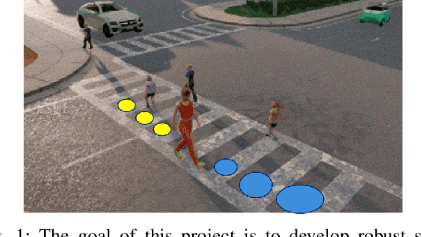Figure 1 for Out-of-Distribution Robustness with Deep Recursive Filters