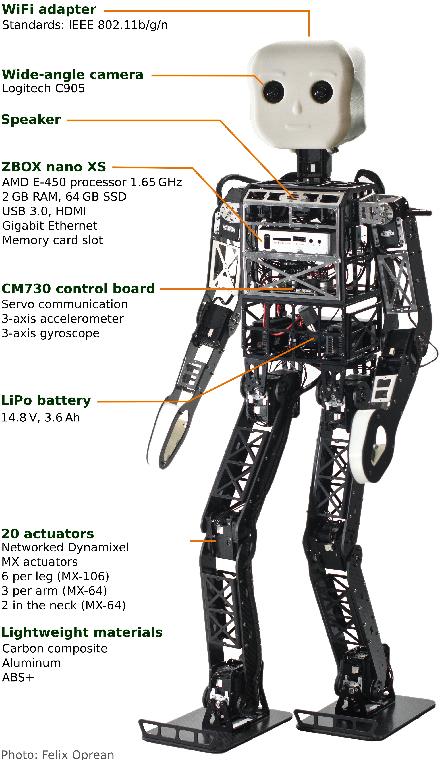 Figure 1 for Humanoid TeenSize Open Platform NimbRo-OP