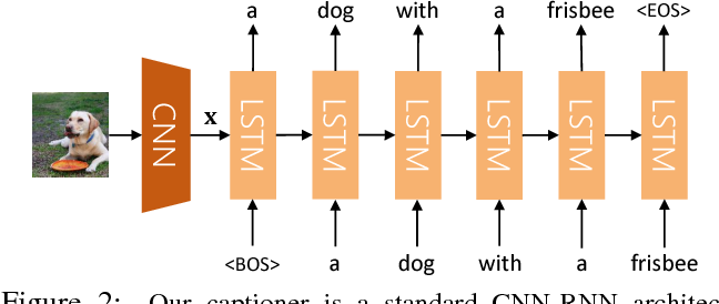 Figure 3 for Show, Adapt and Tell: Adversarial Training of Cross-domain Image Captioner