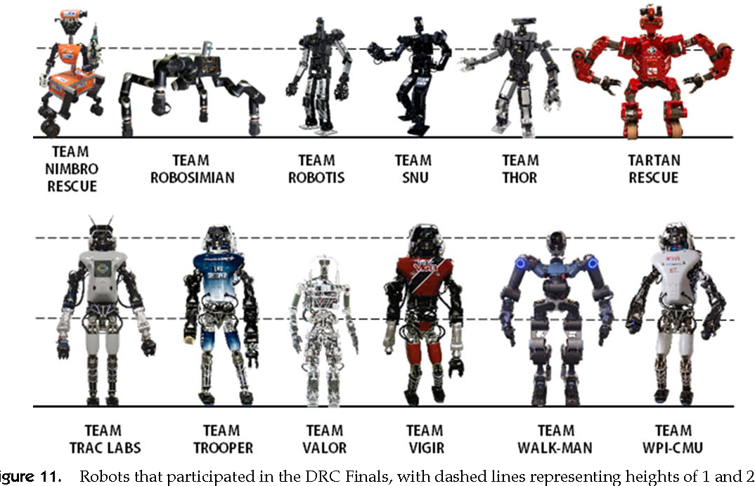 Figure 11 from The DARPA Robotics Challenge Finals: Results and