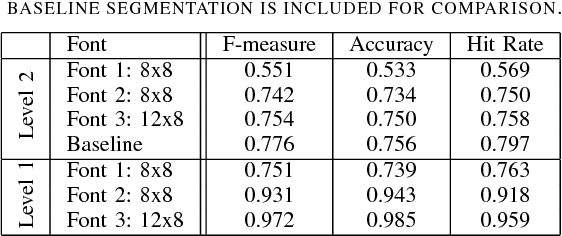 Hierarchical voting experts: An unsupervised algorithm for