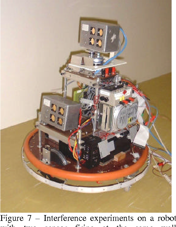 Figure 7 – Interference experiments on a robot with two sensor firing at the same wall simultaneously.