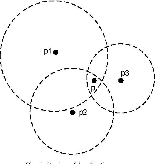 Reference node placement and selection algorithm based on