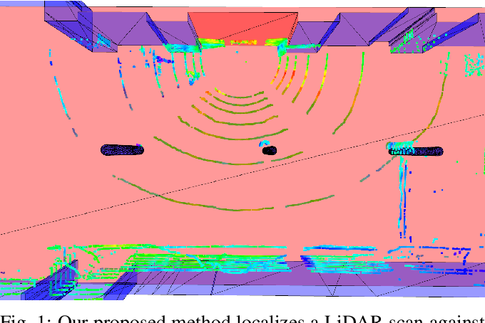 Figure 1 for Precise Robot Localization in Architectural 3D Plans