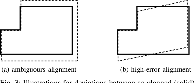 Figure 3 for Precise Robot Localization in Architectural 3D Plans