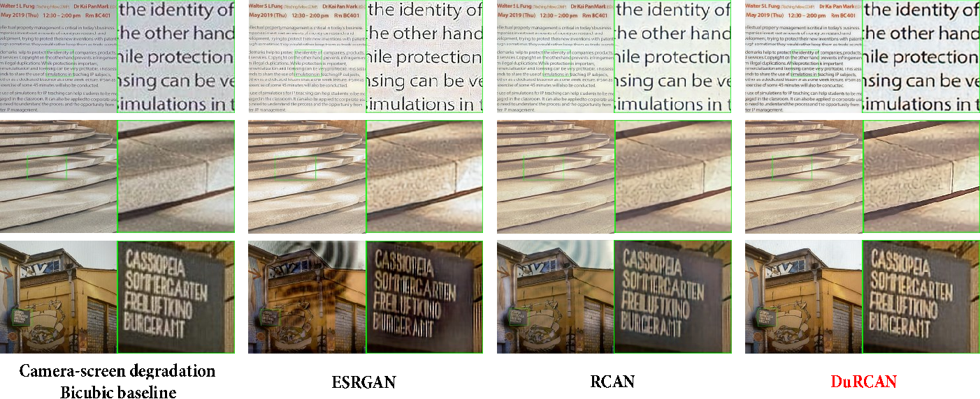 Figure 3 for Joint Generative Learning and Super-Resolution For Real-World Camera-Screen Degradation