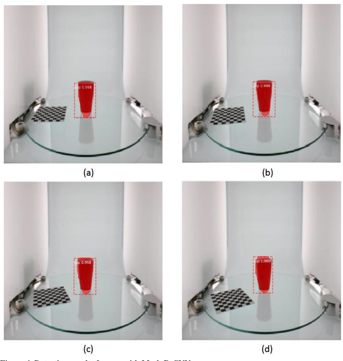 Figure 4 for Fully Convolutional Networks for Automatically Generating Image Masks to Train Mask R-CNN