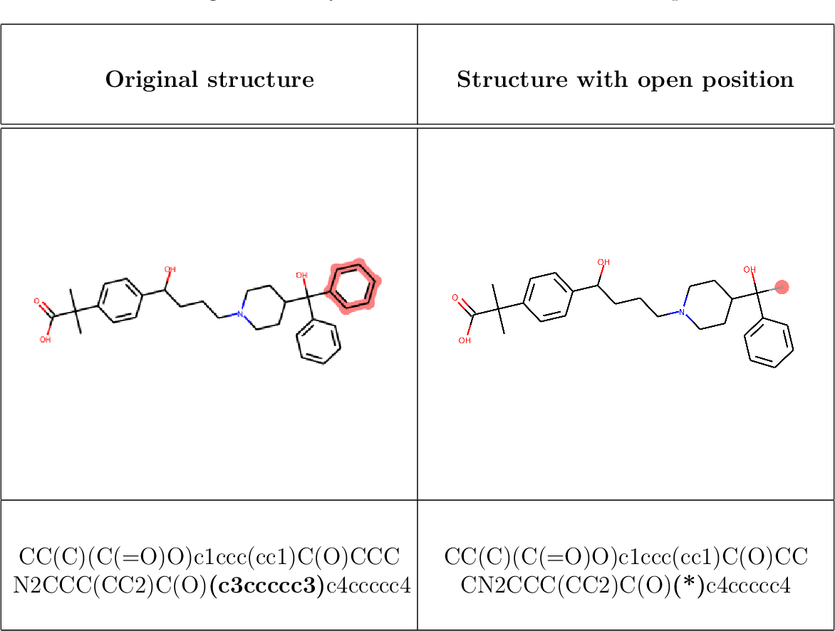 Figure 1 for Scaffold-constrained molecular generation