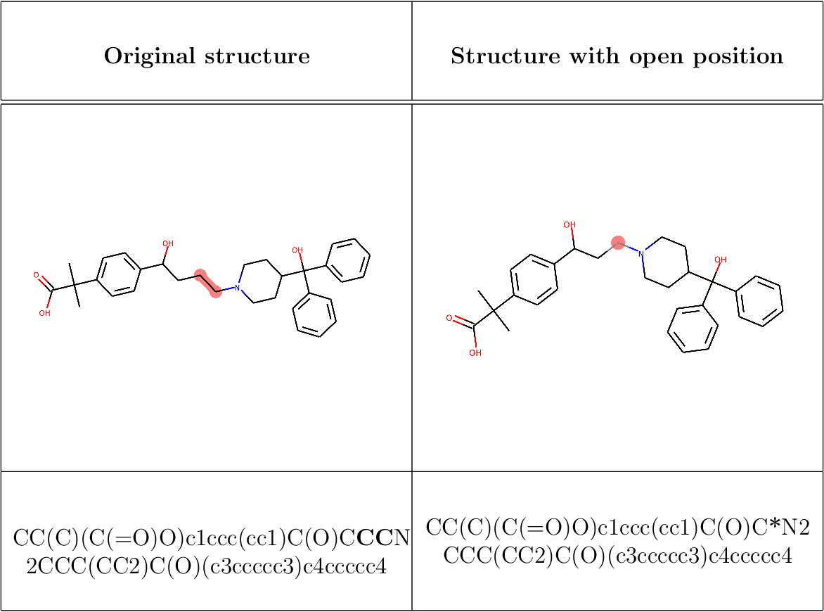 Figure 3 for Scaffold-constrained molecular generation