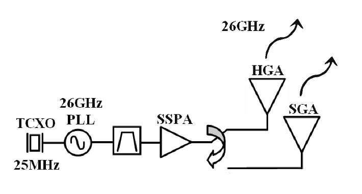 Delco Generator Diagram
