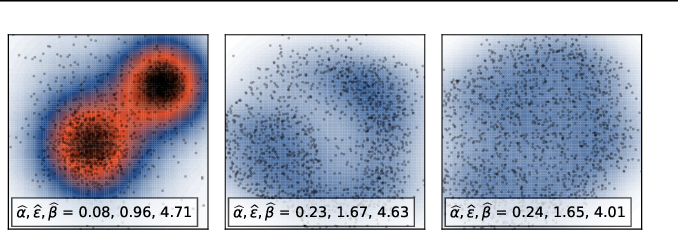 Figure 3 for Connectivity-Optimized Representation Learning via Persistent Homology