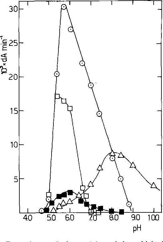 Figure 7 From Lasse Uotila And Martti Koivusalo Thiol Esters By The