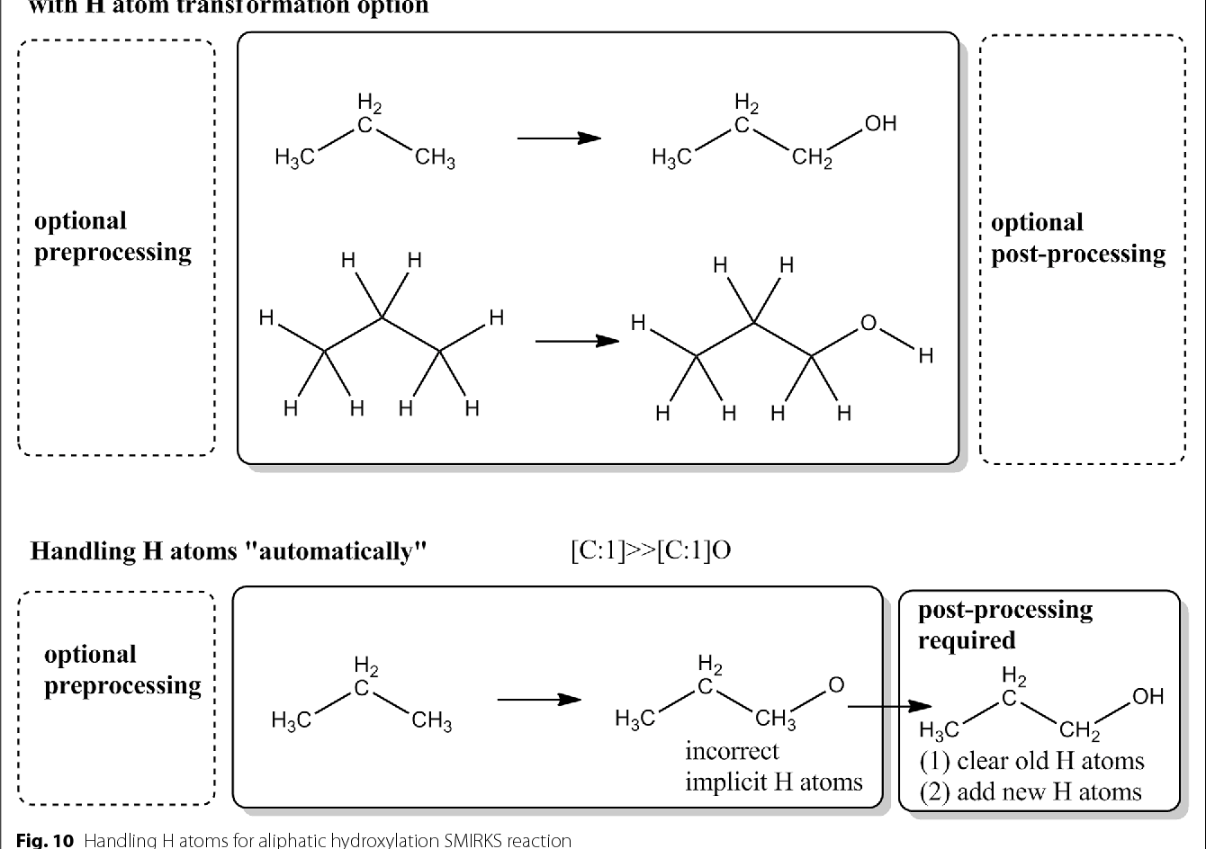 Figure 10 from Ambit-SMIRKS: a software module for reaction