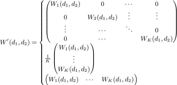 Figure 3 for Unfolding and Shrinking Neural Machine Translation Ensembles