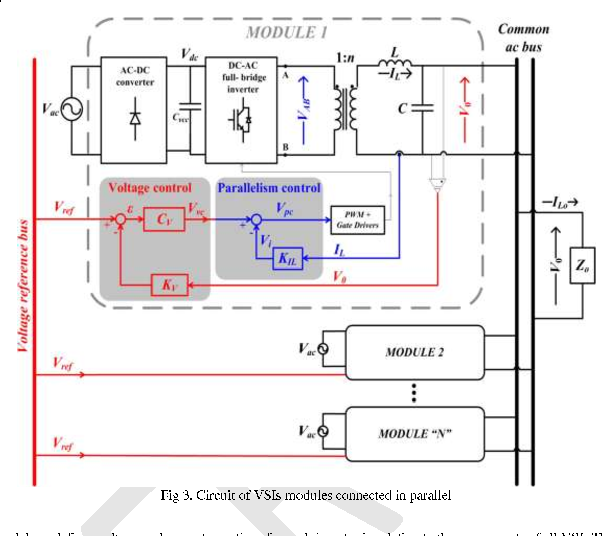 Figure 3 From Optimized Implementation Of Ann Control Strategy For Constantcurrentsourceconverter Basiccircuit Circuit Diagram Vsis Modules Connected In Parallel