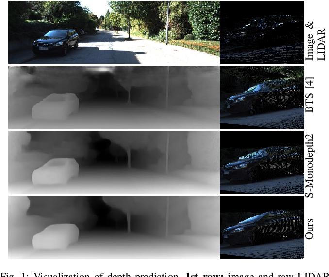 Figure 1 for Monocular Depth Prediction Through Continuous 3D Loss