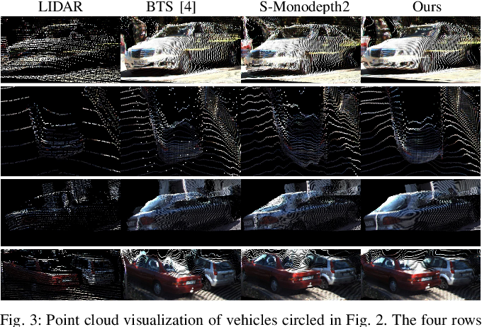 Figure 3 for Monocular Depth Prediction Through Continuous 3D Loss