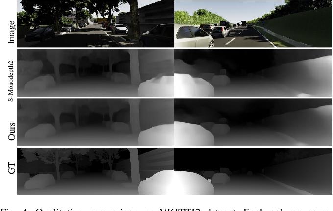 Figure 4 for Monocular Depth Prediction Through Continuous 3D Loss