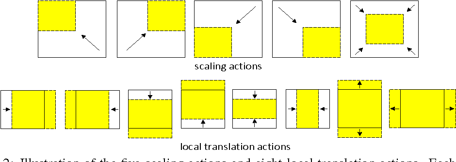 Figure 3 for Tree-Structured Reinforcement Learning for Sequential Object Localization