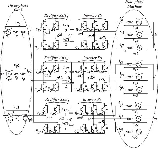 Ac Dc Ac Nine Phase Machine Drive System Based On H Bridges And