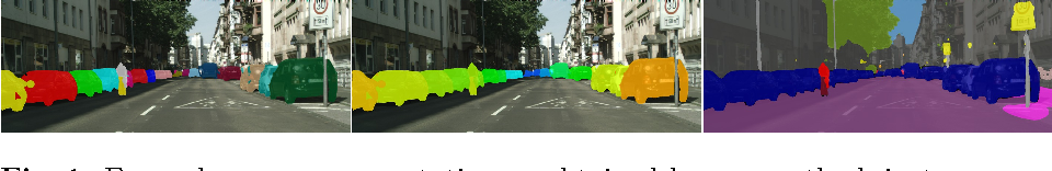 Figure 1 for Pixel-level Encoding and Depth Layering for Instance-level Semantic Labeling