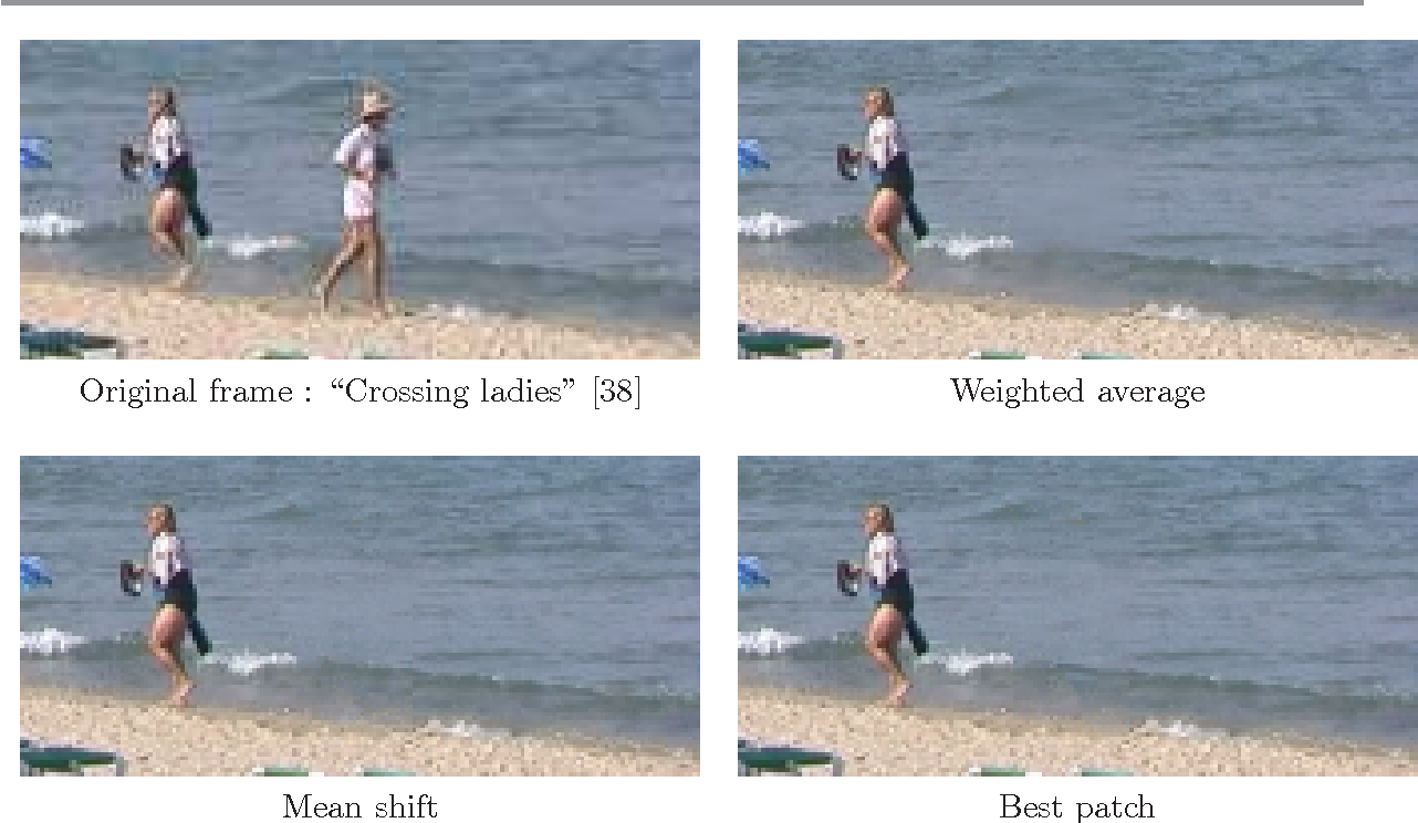 Figure 4 for Video Inpainting of Complex Scenes