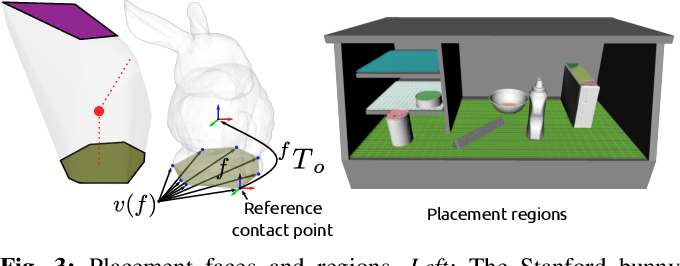 Figure 3 for Object Placement Planning and Optimization for Robot Manipulators
