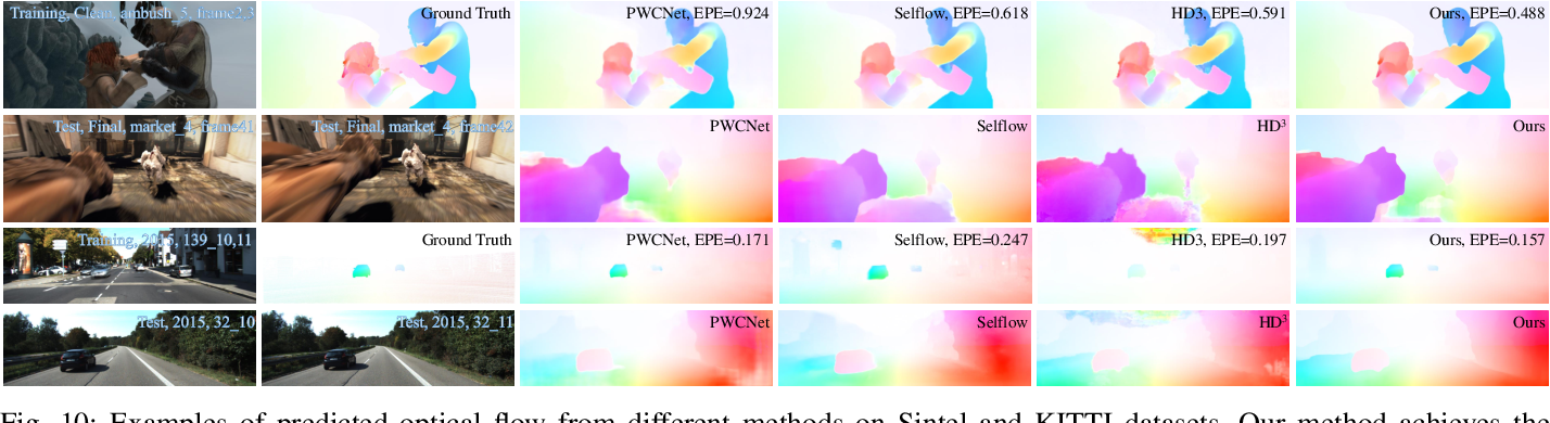 Figure 2 for STC-Flow: Spatio-temporal Context-aware Optical Flow Estimation