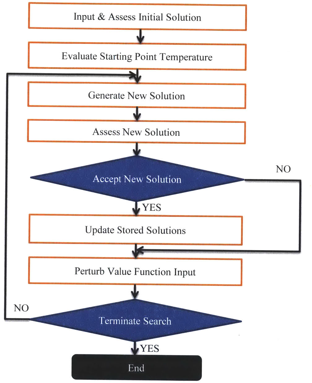 Optimization Algorithms In Boiling Water Reactor Lattice Design Power Plant Diagram Figure 2