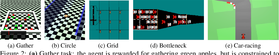 Figure 3 for Accelerating Safe Reinforcement Learning with Constraint-mismatched Policies