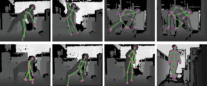 Figure 1 for Human Pose Estimation from Depth Images via Inference Embedded Multi-task Learning