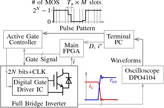 Figure 1 from Active gate control for switching waveform shaping