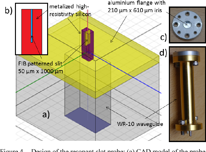 Micromachined near-field millimeter-wave medical sensor for