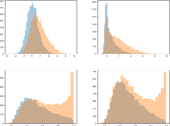 """Figure 3 for """"None of the Above"""":Measure Uncertainty in Dialog Response Retrieval"""