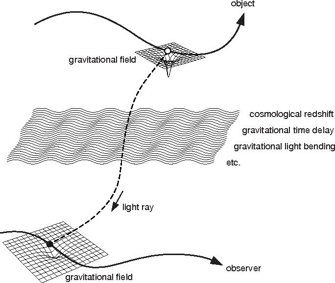 The fundamental definition of radial velocity semantic scholar figure 1 ccuart Gallery
