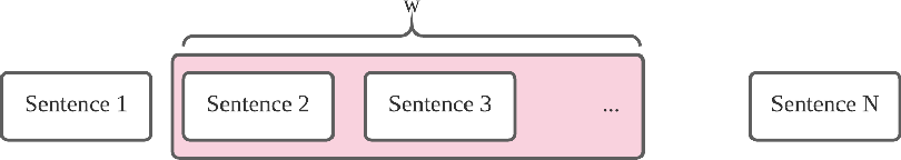 Figure 3 for A Two-Phase Approach for Abstractive Podcast Summarization