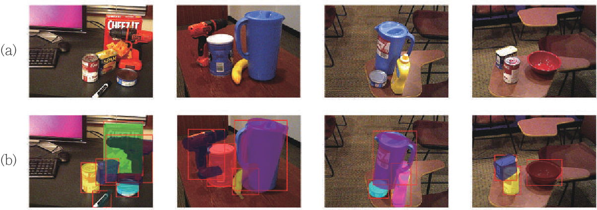 Figure 4 for Object 6D Pose Estimation with Non-local Attention