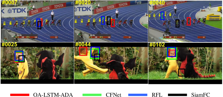 Figure 1 for Object-Adaptive LSTM Network for Real-time Visual Tracking with Adversarial Data Augmentation