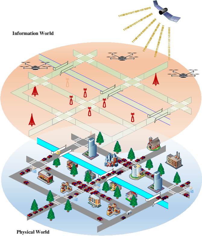 Figure 1 for The Collective Intelligence for Advancing 6G Communications