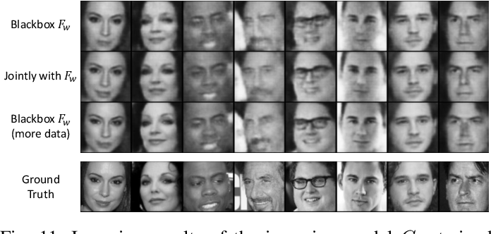 Figure 3 for Adversarial Neural Network Inversion via Auxiliary Knowledge Alignment