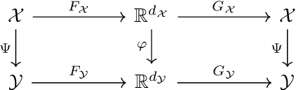 Figure 1 for Model Reduction and Neural Networks for Parametric PDEs