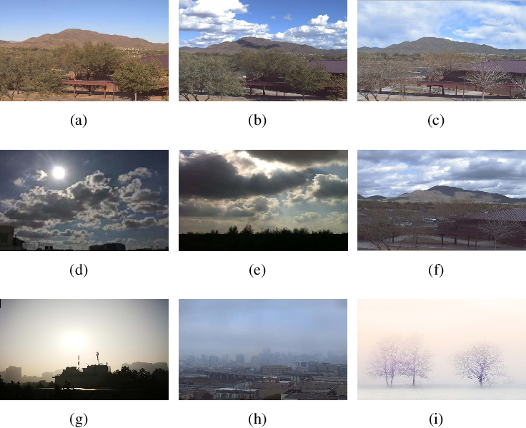 Figure 1 for A CNN-RNN Architecture for Multi-Label Weather Recognition