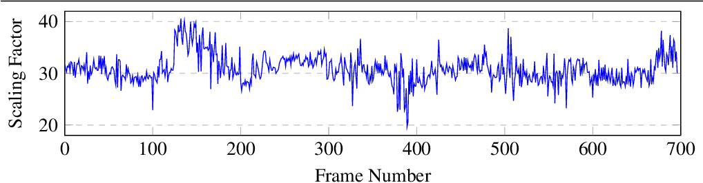 Figure 1 for Calibrating Self-supervised Monocular Depth Estimation